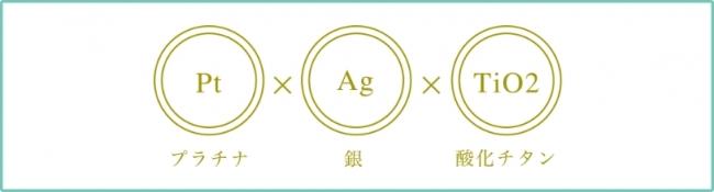 プラチナ × 銀 × 酸化チタン3種類