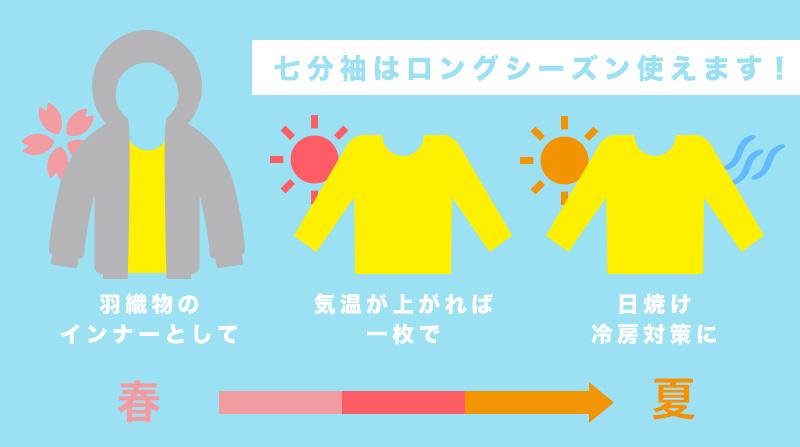 shichibu_2