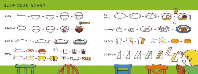 食べ物の描き方