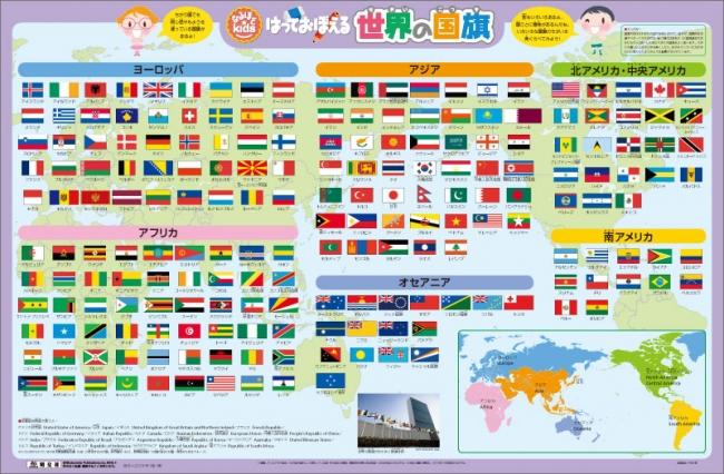 国旗を覚えるポスター