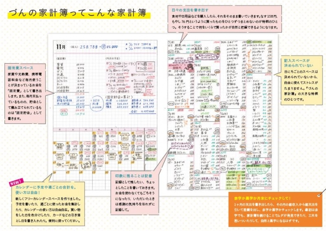 づんさんの家計簿記入例