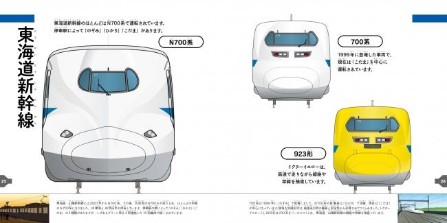 東海道新幹線の顔