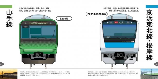 「とうきょうの電車の顔ずかん」山手線・京浜東北線