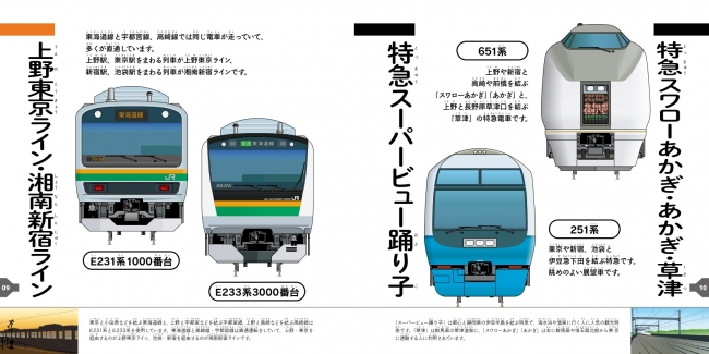 「とうきょうの電車の顔ずかん」上野東京ライン新宿湘南ライン