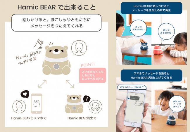 Hamic BEAR使い方