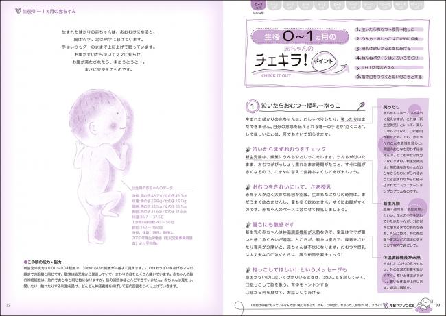 『てるてる天使の育児百科 増補改訂版ハッピーベビーケア』中面