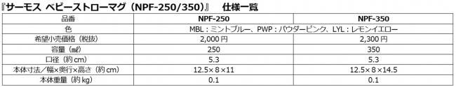 サーモス ベビーストローマグ(NPF-250/350)仕様