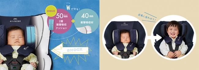 新生児から4才ごろまで成長に合わせて使用可能
