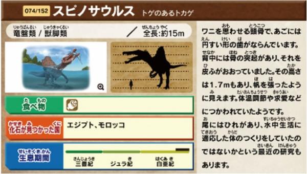 スピノサウルスの説明